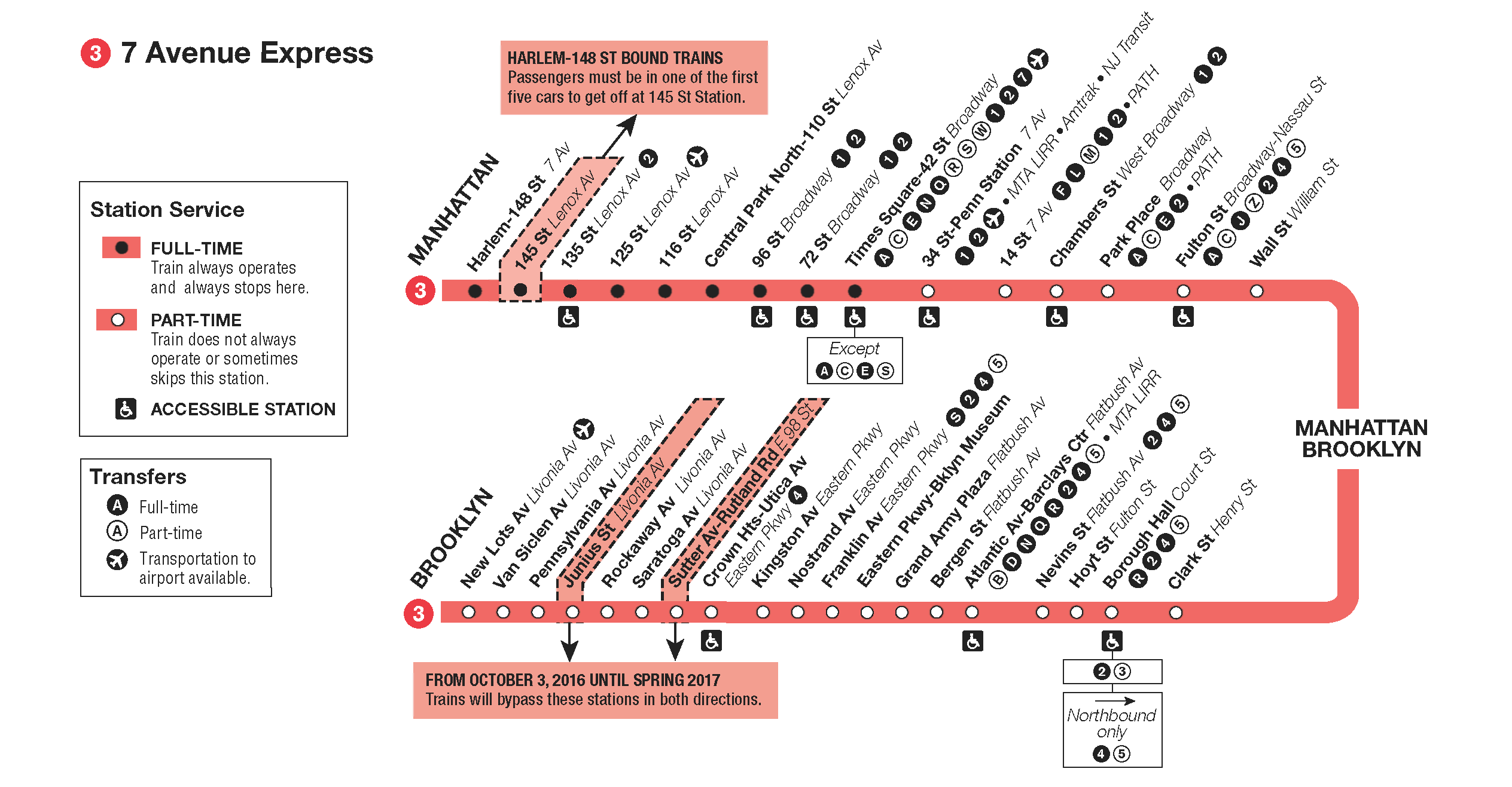 nyc-metro-route-3-7th-avenue-express-map