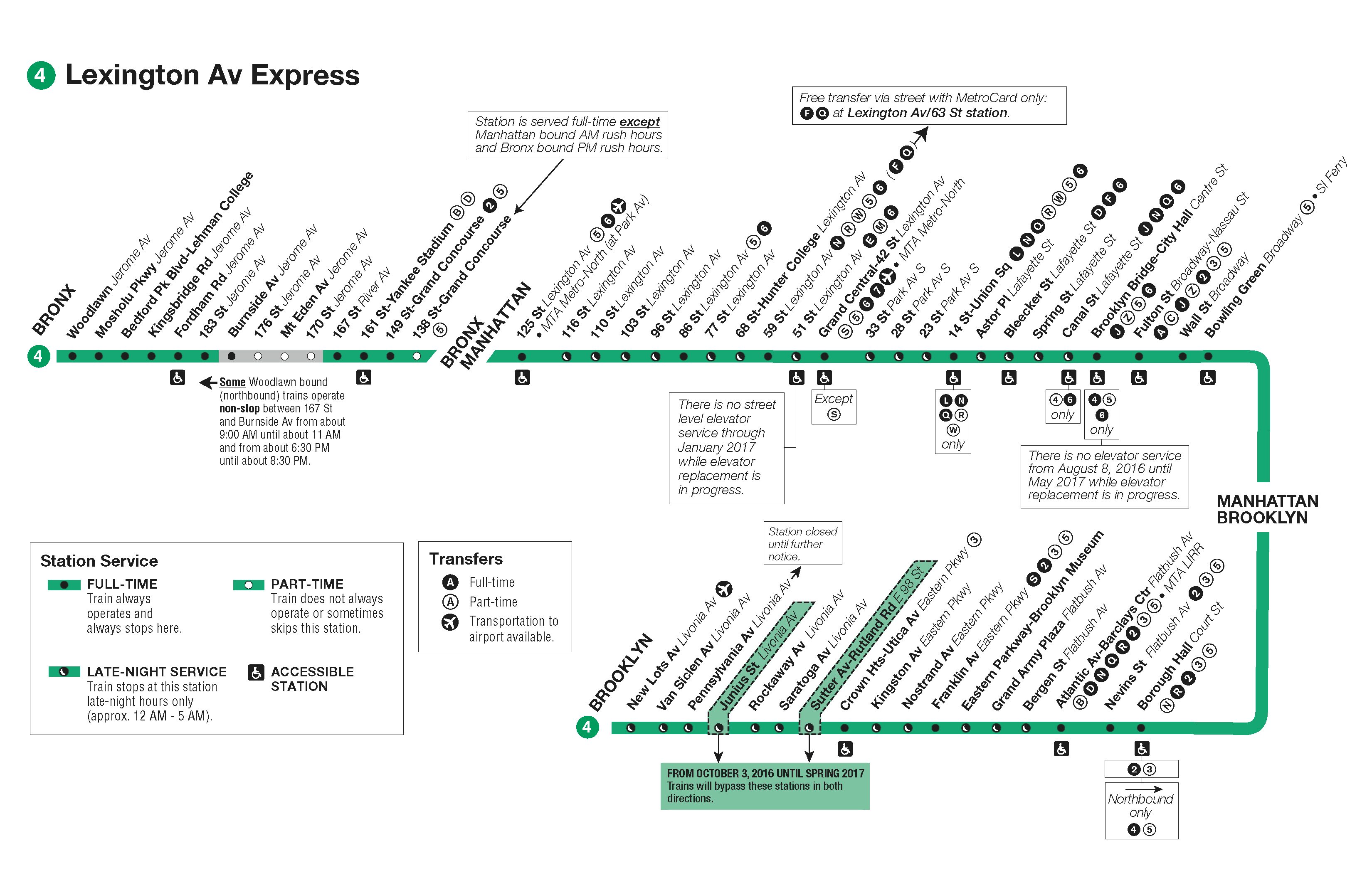 nyc-metro-route-4-lexington-avenue-express-map