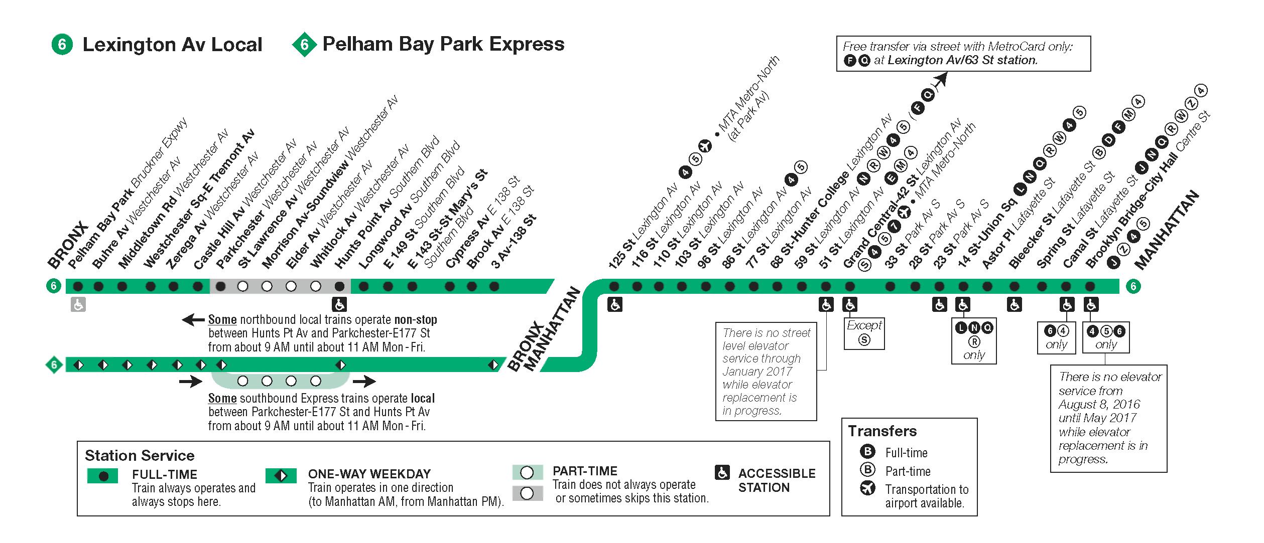 nyc-metro-route-6-lexington-avenue-local-map