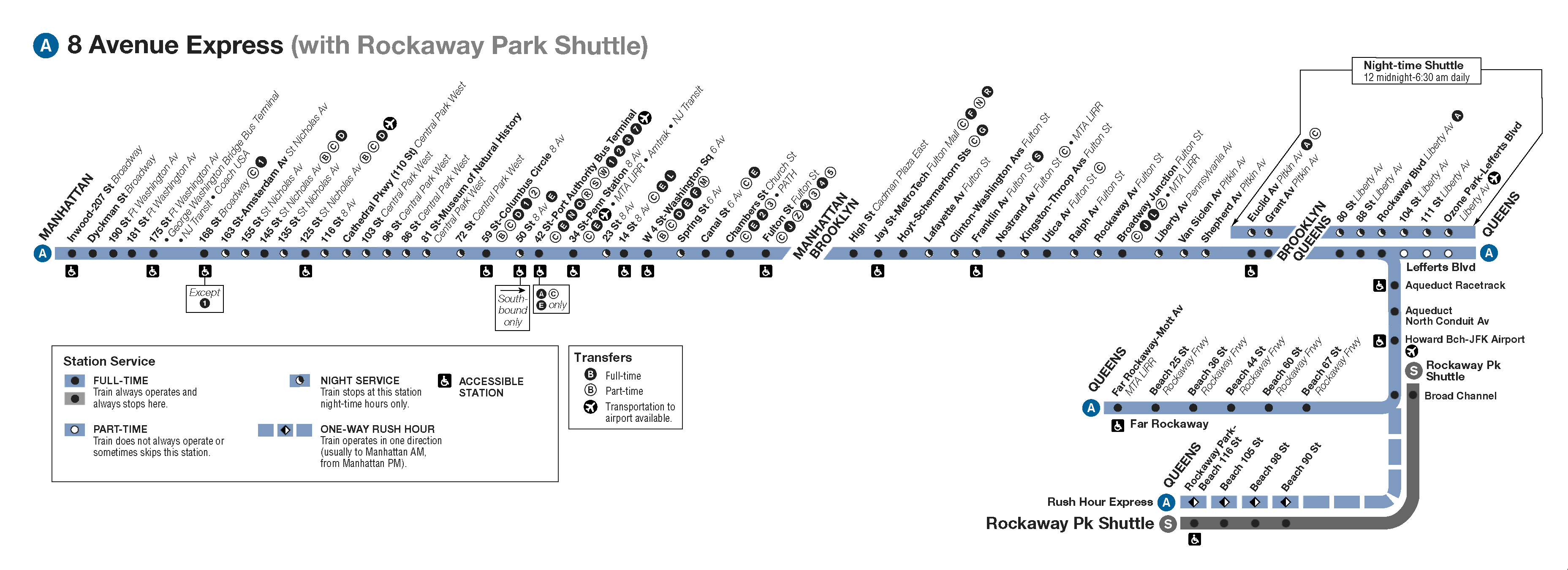 nyc-metro-route-a-8th-avenue-express-map