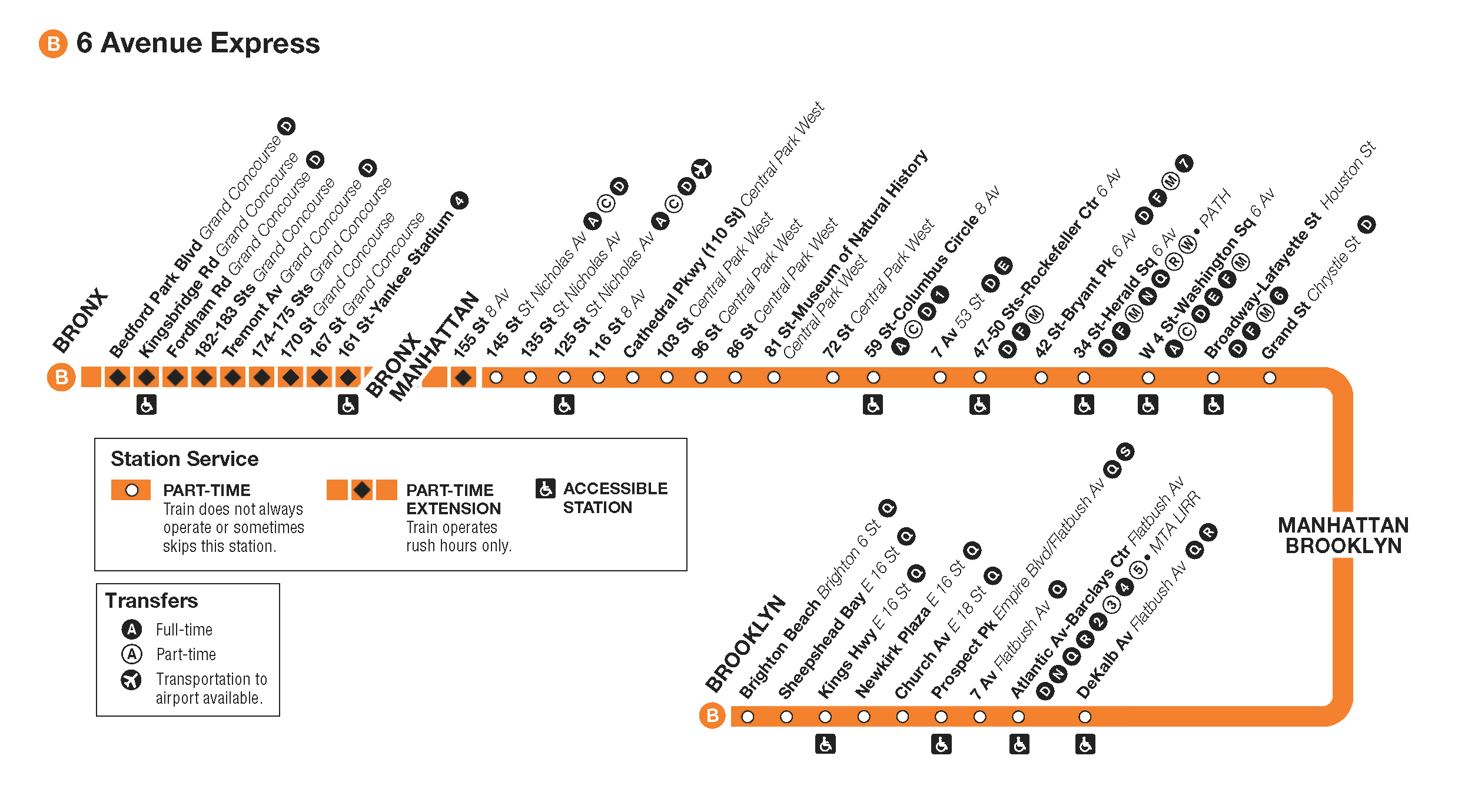 nyc-metro-route-b-6th-avenue-express-map