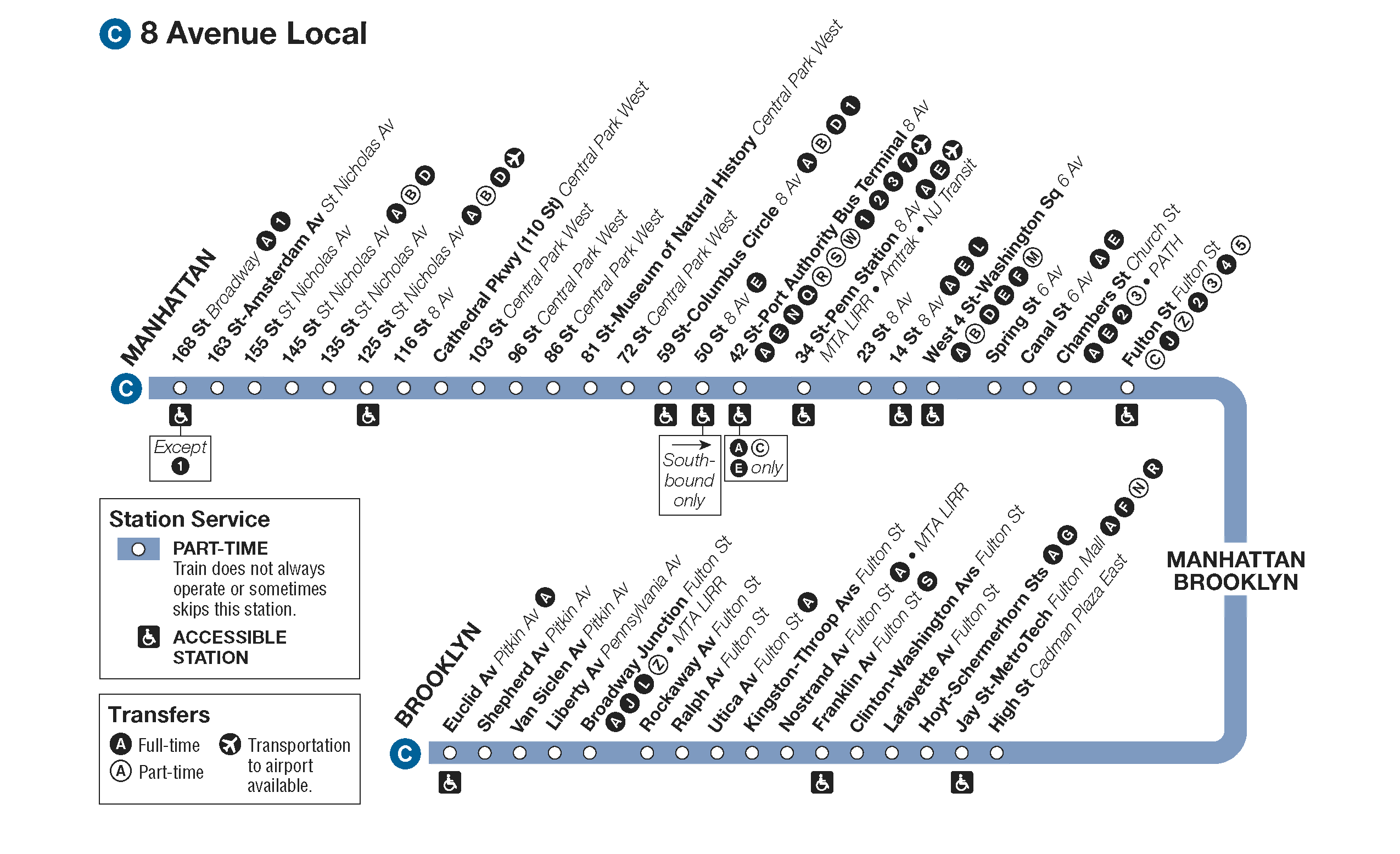 nyc-metro-route-c-8th-avenue-local-map