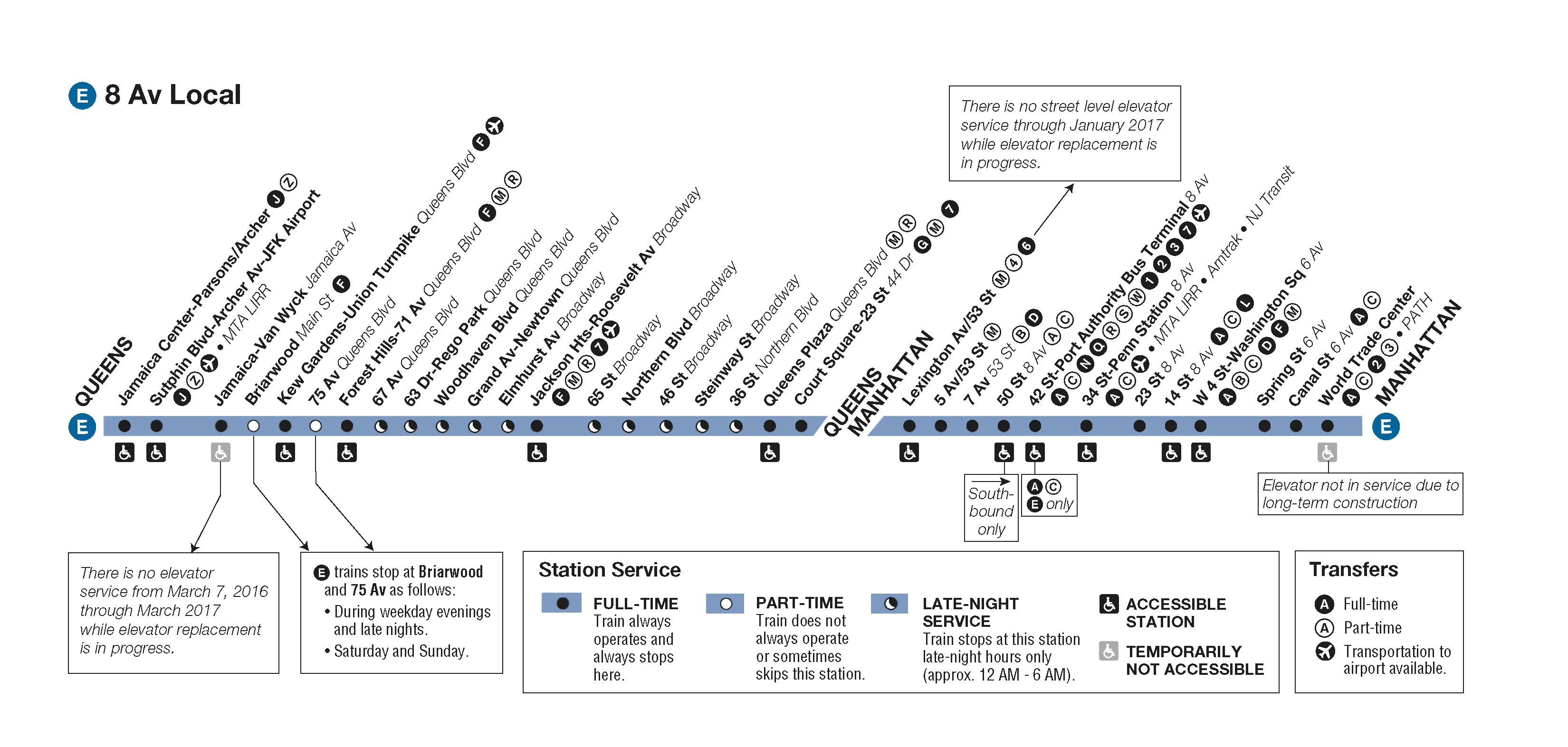 nyc-metro-route-e-8th-avenue-local-map