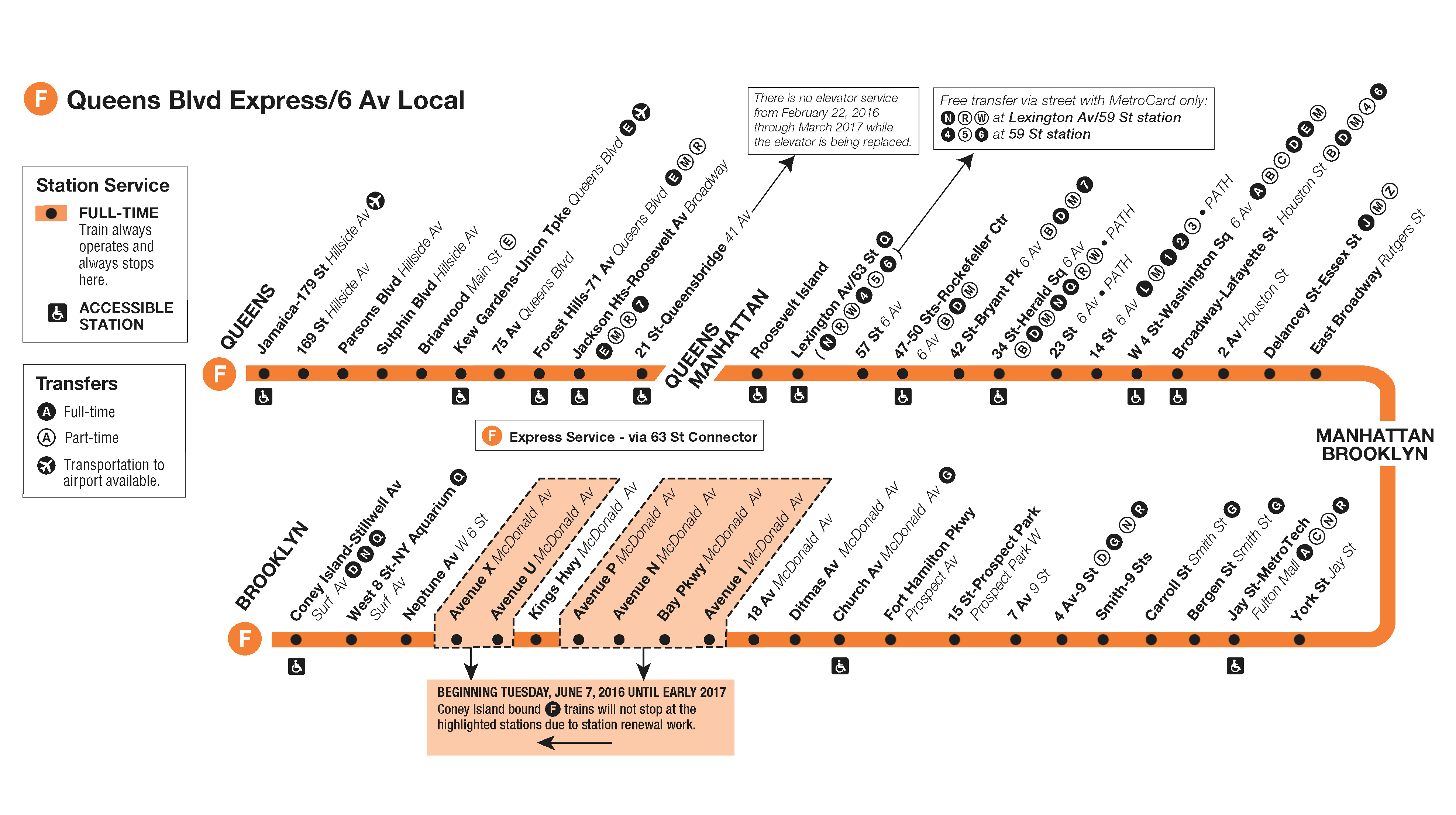 nyc-metro-route-f-queens-boulevard-express-6th-avenue-local-map