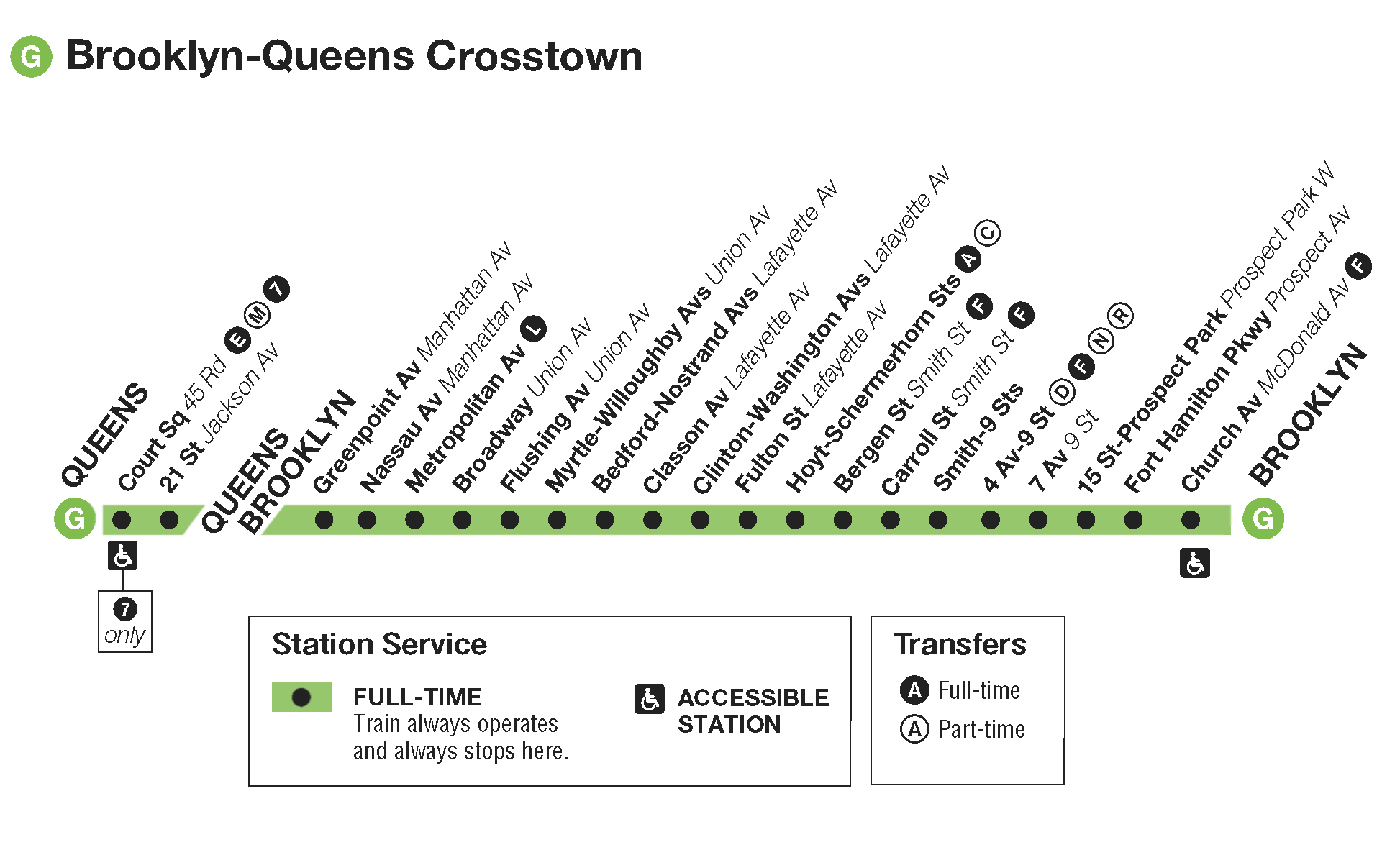 nyc-metro-route-g-brooklyn-queens-crosstown-map