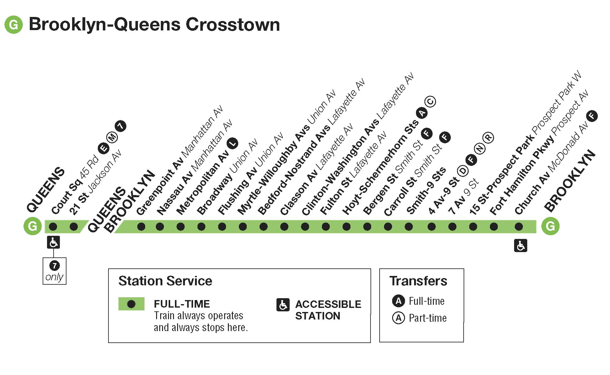 G Subway Map.New York Metro G Train Stops Mta G Train