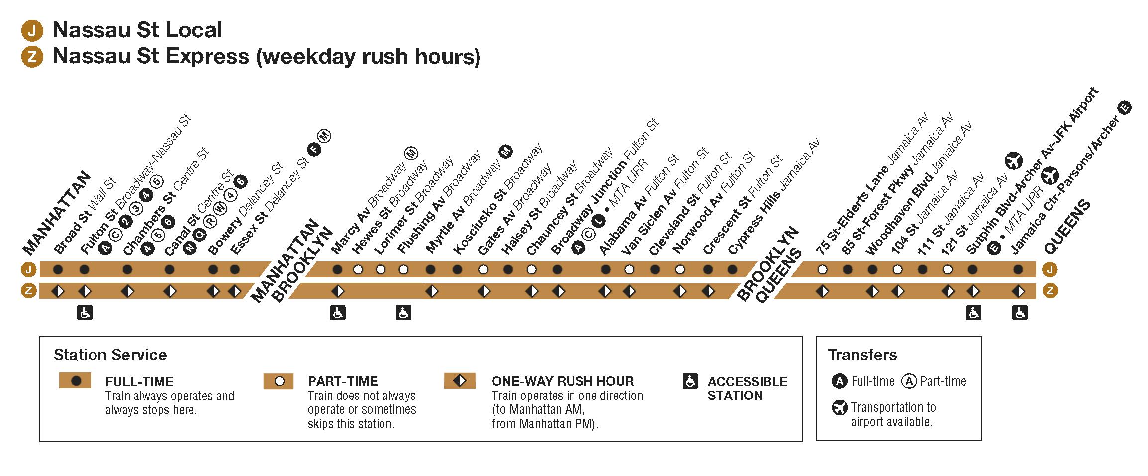 nyc-metro-route-j-nassau-street-local-map