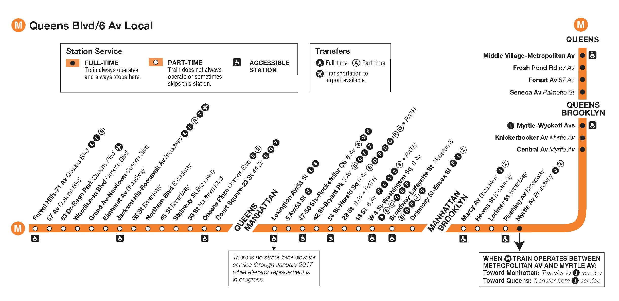 M Train Nyc Subway Map.New York Metro M Train Stops Mta M Train
