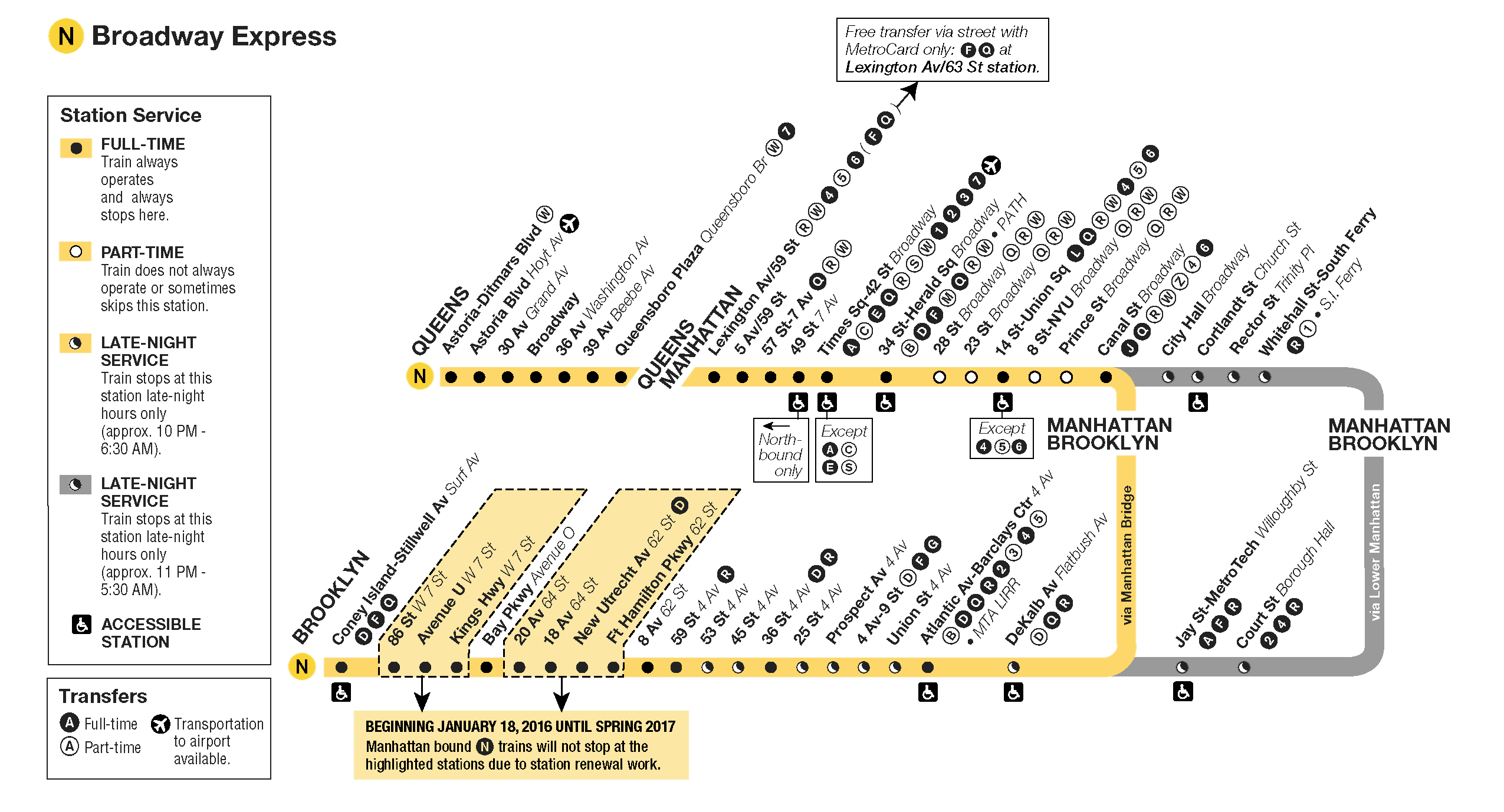Jay Street Borough Hall Subway Map.New York Metro N Train Stops Mta N Train