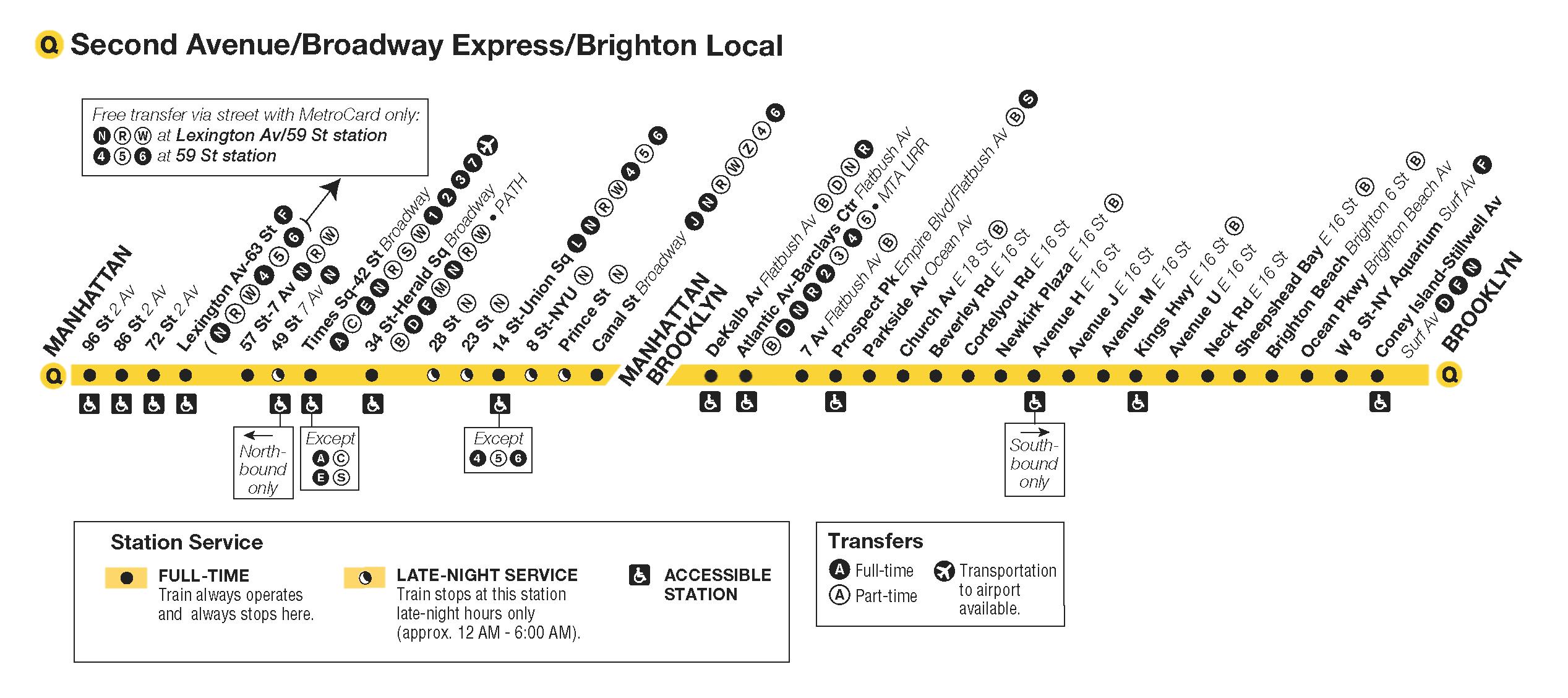 Q Second Avenue Subway Map.New York Metro Q Train Stops Mta Q Train