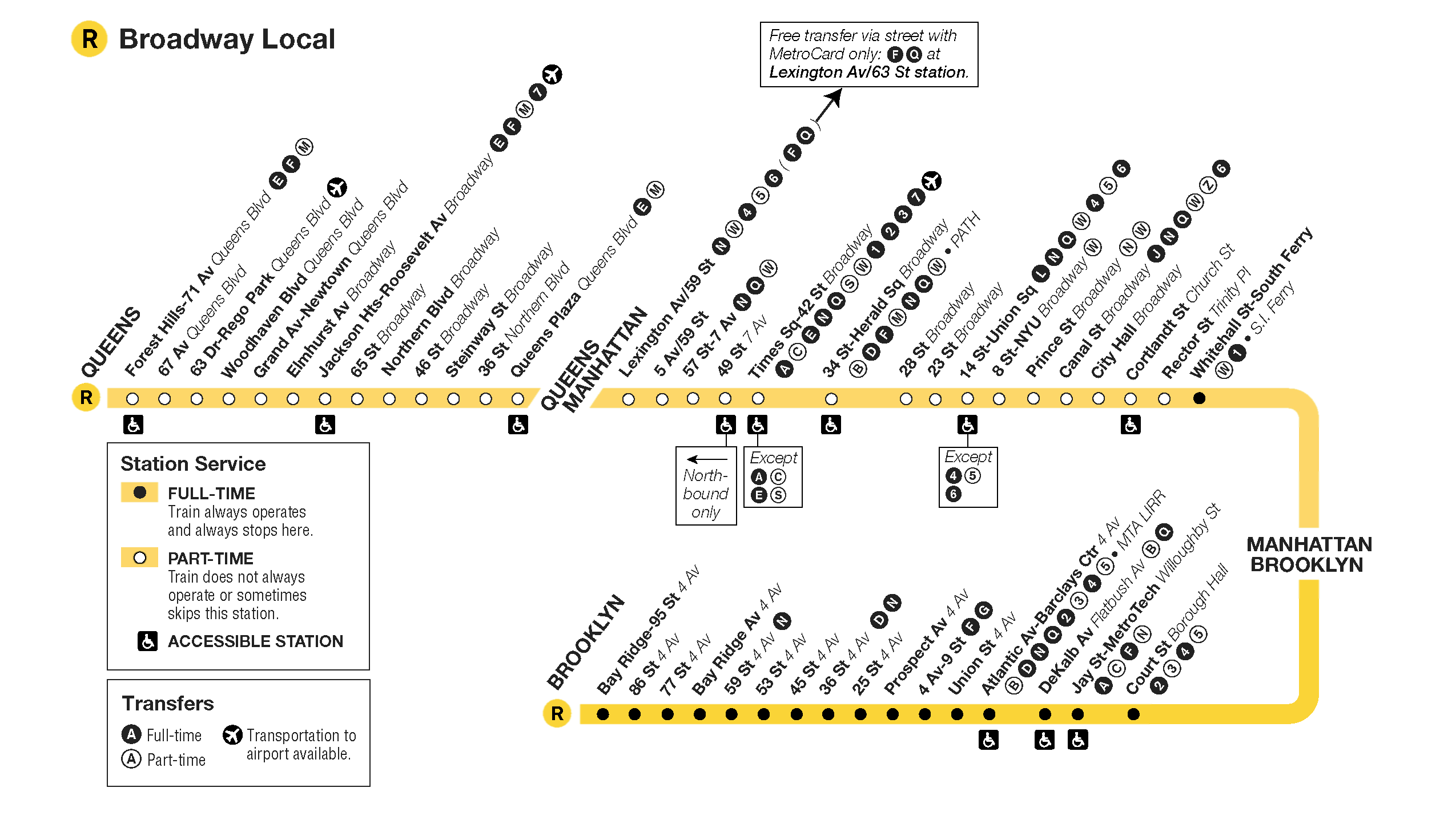 nyc-metro-route-r-broadway-local-map